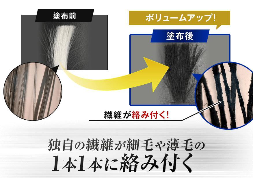 モンスターヘア(monstar hair) 効果・効能